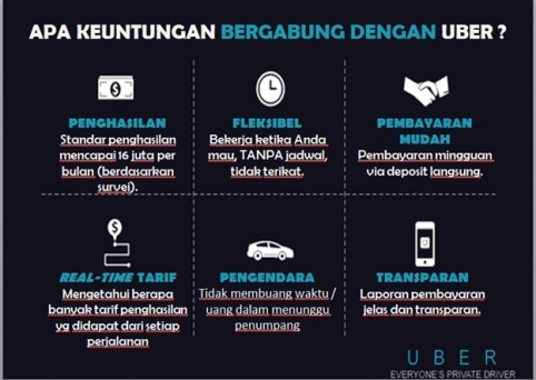 keuntungan-partner-uber